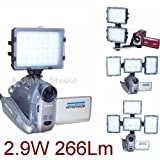 Continuous Video LED Light for