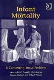 Infant Mortality: A Continuing Social Problem