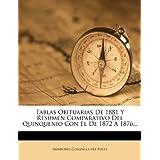 Tablas Obituarias de 1881 y Resumen Comparativo del Quinquenio Con El de 1872 a 1876...