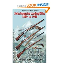 Gun Digest Blackpowder Loading Manual