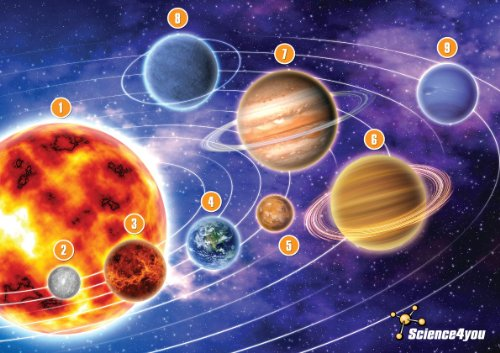 Imagen 1 de Puzle Sistema Solar
