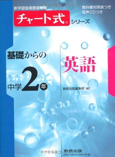 楽しい英語教科書ブログ