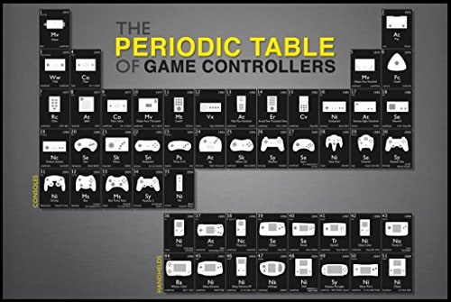 Periodic Table of Game Controllers Poster