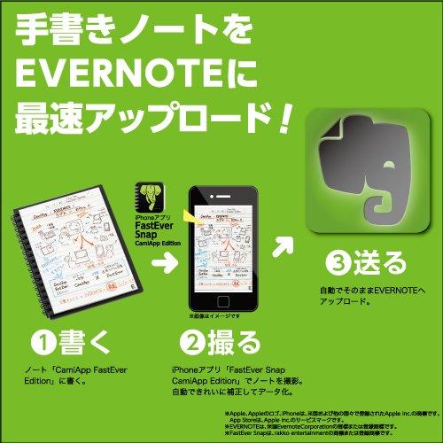 コクヨS&T Evernote連動ツインリングノートCamiApp FastEver Edition B罫 A6 緑 2冊セット ス-TCAEN92B-GX2