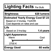 Bulbrite 60A15C/120 60W 120V Incandescent Fan Bulb A15 Bulb, Clear