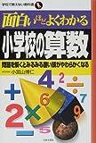 面白いほどよくわかる小学校の算数―問題を解くとみるみる固い頭がやわらかくなる (学校で教えない教科書)
