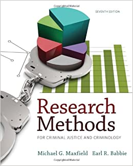 criminologist research methods A summary of the scientific method in 's research methods in psychology learn exactly what happened in this chapter, scene, or section of research methods in.