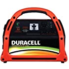BATTERY BIZ DRPP600 / Duracell 600 Watt Powerpack (DRPP600)