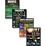 Mcdonald Publishing Mc-P214 Physical Science Basics Poster Set