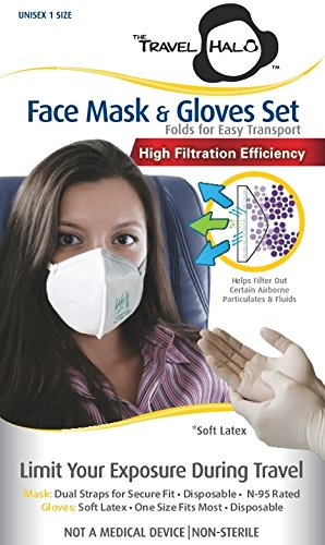 Face-Mask-Gloves-Set-Flu-Germ-Protection-Kit-for-Travelers-Limit-Your-Exposure-During-Travel