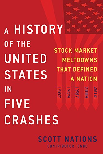 Buy Stock Market Crash Now!