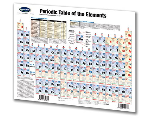 Periodic Table of the Elements Chart - Science Quick Reference Guide by Permacharts (Table Of Elements Chart compare prices)