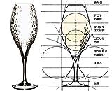 PEUGEOT/プジョー アンピトワイヤーブル No.4 スパークリングワイン用 【業務用】