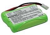 Cameron Sino 700mAh batería de repuesto para Philips SBC-SC368/91