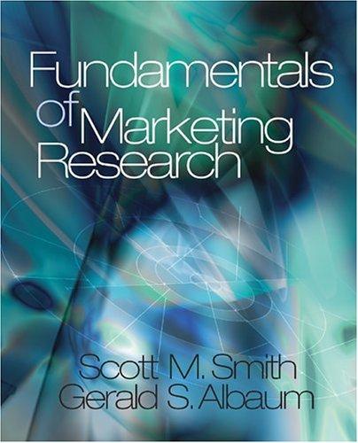 fundamentals of marketing management