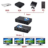 HDMI-Splitter-1-in-4-out-Movcle-Full-HD-1080P-1X4-Port-Box-Hub-with-US-Adapter-v14-Powered-Certified-for-3D-Support