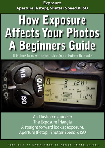 How Exposure Affects Your Photos a Beginners Guide (Knowledge is Power Photo Series)