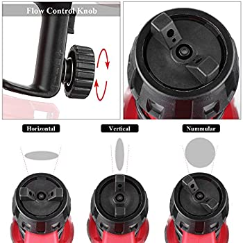FIXKIT Paint Sprayer Power Painter, Electric Sprayer Gun with Three Spray Patterns, Professional HVLP Painting Tool with 1000ml Detachable Container for Spray Painting & Painting Projects