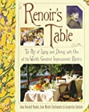 Renoir's Table