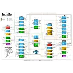 Project+management+process+map
