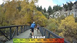 Boulder Creek Bike Path (indoor cycling base building)