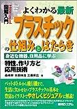 図解入門 よくわかる最新プラスチックの仕組みとはたらき―身近な機器、日用品に学ぶ (How‐nual Visual Guide Book)