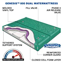 Big Sale InnoMax Genesis Dual 800 Ultra Waveless Lumbar Support Waterbed Mattress, Queen