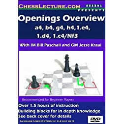Openings Overview - Chess Instruction
