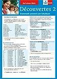 Découvertes 2 - Auf einen Blick: Grammatik passend zum Schulbuch - Klappkarte (6 Seiten)
