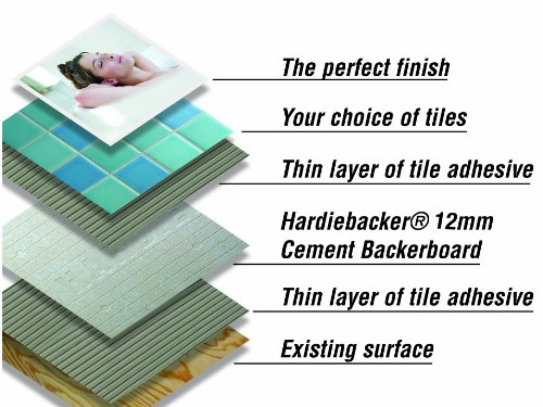 hardie-backer-500-cement-board-12mm-1200x800