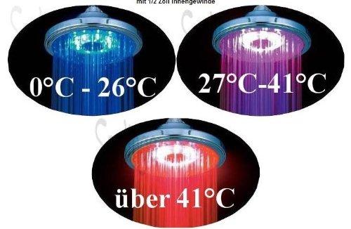 LED Regendusche mit Farbwechsel kein Strom nötig - Sanlingo