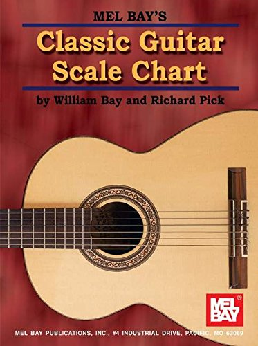 Mel Bay Classic Guitar Scale Chart (Classic Guitar Scale Chart compare prices)