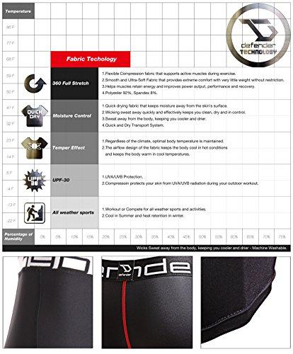 Defender Men's Compression Baselayer Pants Legging Shorts Tights Football GR_XL