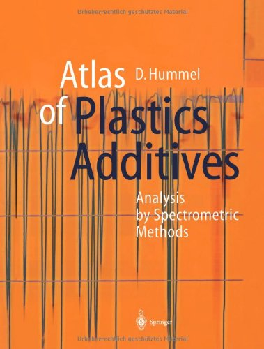 Atlas Of Plastics Additives: Analysis By Spectrometric Methods