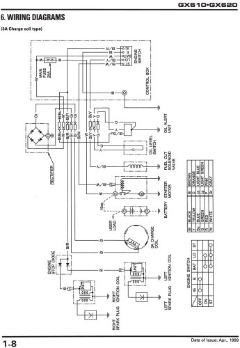 51Xh%2BRBfuWL honda engines buy honda engines products online in uae dubai honda gx670 wiring diagram at fashall.co