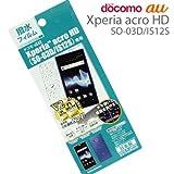 撥水ガードナー Xperia acro HD
