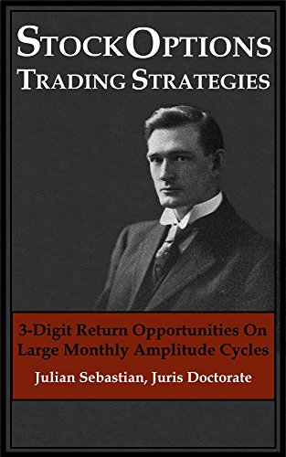Stock options trading strategies 3-digit return opportunities on large monthly amplitude cycles