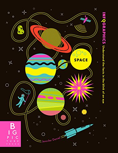 Infographics: Space