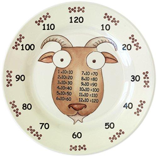 The Multiples Times Table Dinnerware Goatee Ten Beards 9 inch Melamine Plate