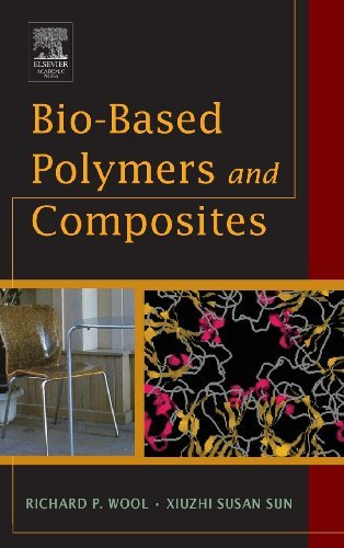 Bio-Based Polymers And Composites
