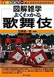 よくわかる歌舞伎 (図解雑学)