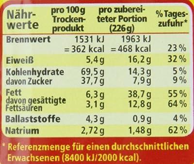 Maggi fix & frisch für Currywurst, 40er Pack (40 x 40 g) von Maggi - Gewürze Shop
