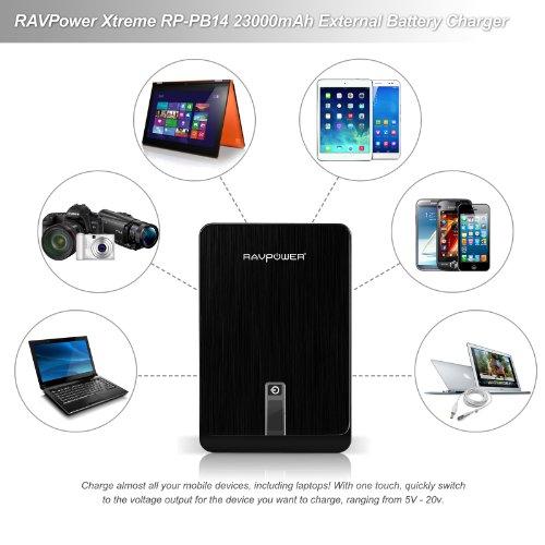 RAVPower-Xtreme-23000mAh-Power-Bank