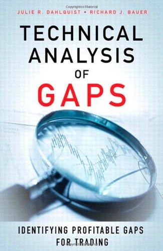 Technical Analysis of Gaps:Identifying Profitable Gaps for Trading