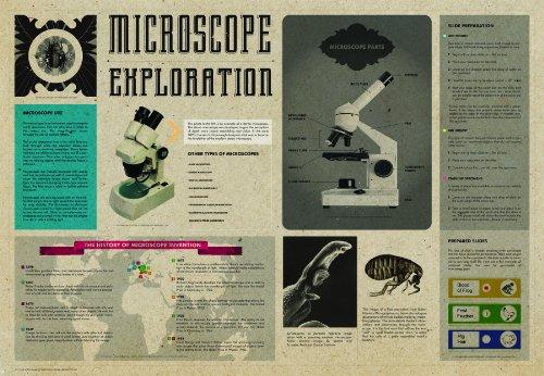 "American Educational Jpt-2111 Microscope Exploration Poster, 38"" Length X 26"" Width"