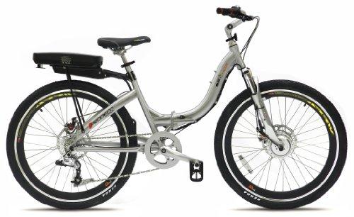 Electric Bike Range