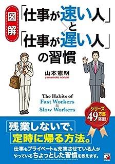 仕事が速い人の共通点とは