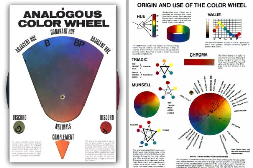 Hal Reed's Analogous Color Wheel, Dominant Hue & It's Complement, Discord & Adjacent Hues, Value and Chroma (Lg Heavy Duty 8.5x12 construction)