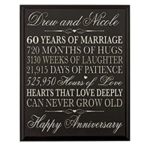 Wedding Gifts For Parents Amazon : Amazon.com - Personalized 60th Wedding Anniversary Gift for parents ...