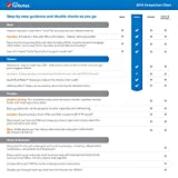 TurboTax Deluxe 2016 Tax Software Federal + Fed Efile PC/MAC Disc  [Amazon Exclusive]